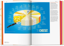 Picture of Food & Drink Infographics